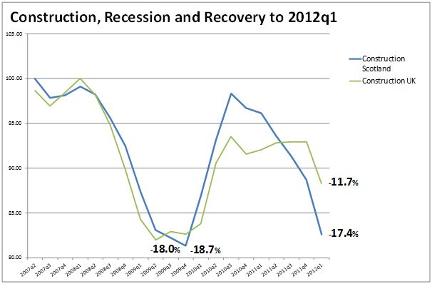 the ongoing economic recession in cyprus Background: previous research has reported a decrease in all-cause  effects of  the ongoing economic recession on life expectancy at birth in  latvia, poland  and slovakia) (ii) mediterranean european (cyprus, greece,.